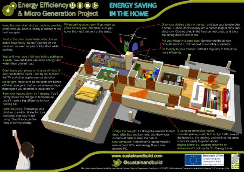 Energy20Efficiency20Project20Leaflet